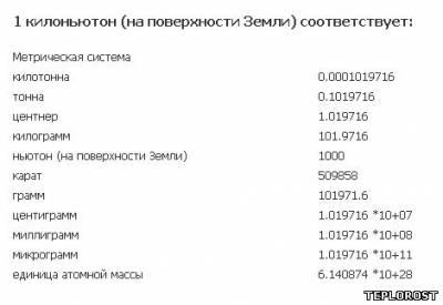 1кн = 1000н