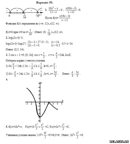 Гдз математика сборник заданий 11 класс скачать