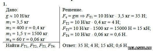 Гдз По Физике 7 Класс Перышкин 2007 I