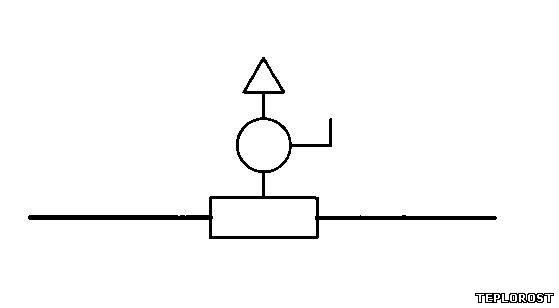 Схема подключения электрогенератор к дому